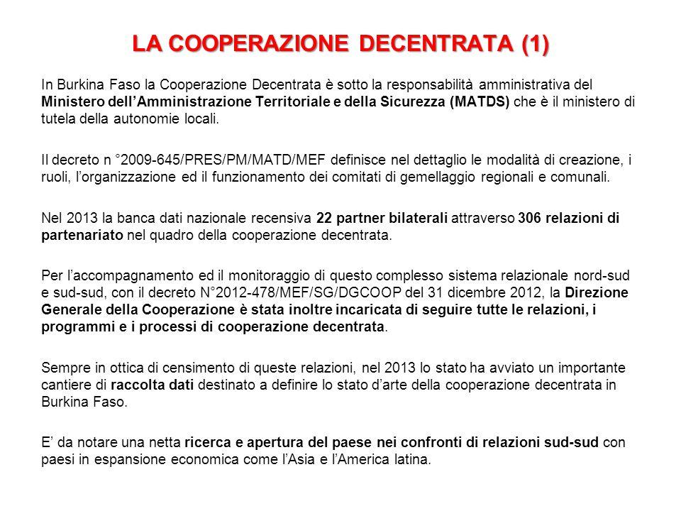 LA COOPERAZIONE DECENTRATA (1) In Burkina Faso la Cooperazione Decentrata è sotto la responsabilità amministrativa del Ministero dell'Amministrazione