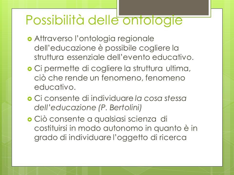 Possibilità delle ontologie  Attraverso l'ontologia regionale dell'educazione è possibile cogliere la struttura essenziale dell'evento educativo.  C