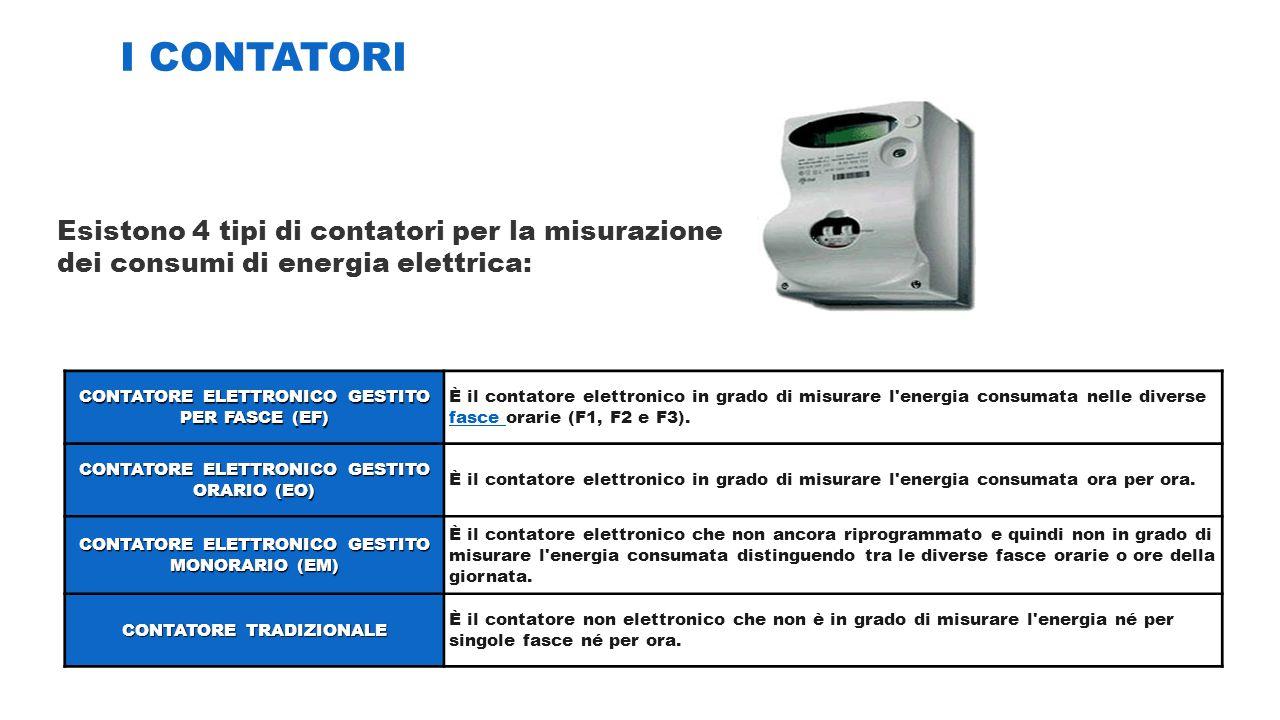 I CONTATORI Esistono 4 tipi di contatori per la misurazione dei consumi di energia elettrica: CONTATORE ELETTRONICO GESTITO PER FASCE (EF) È il contat