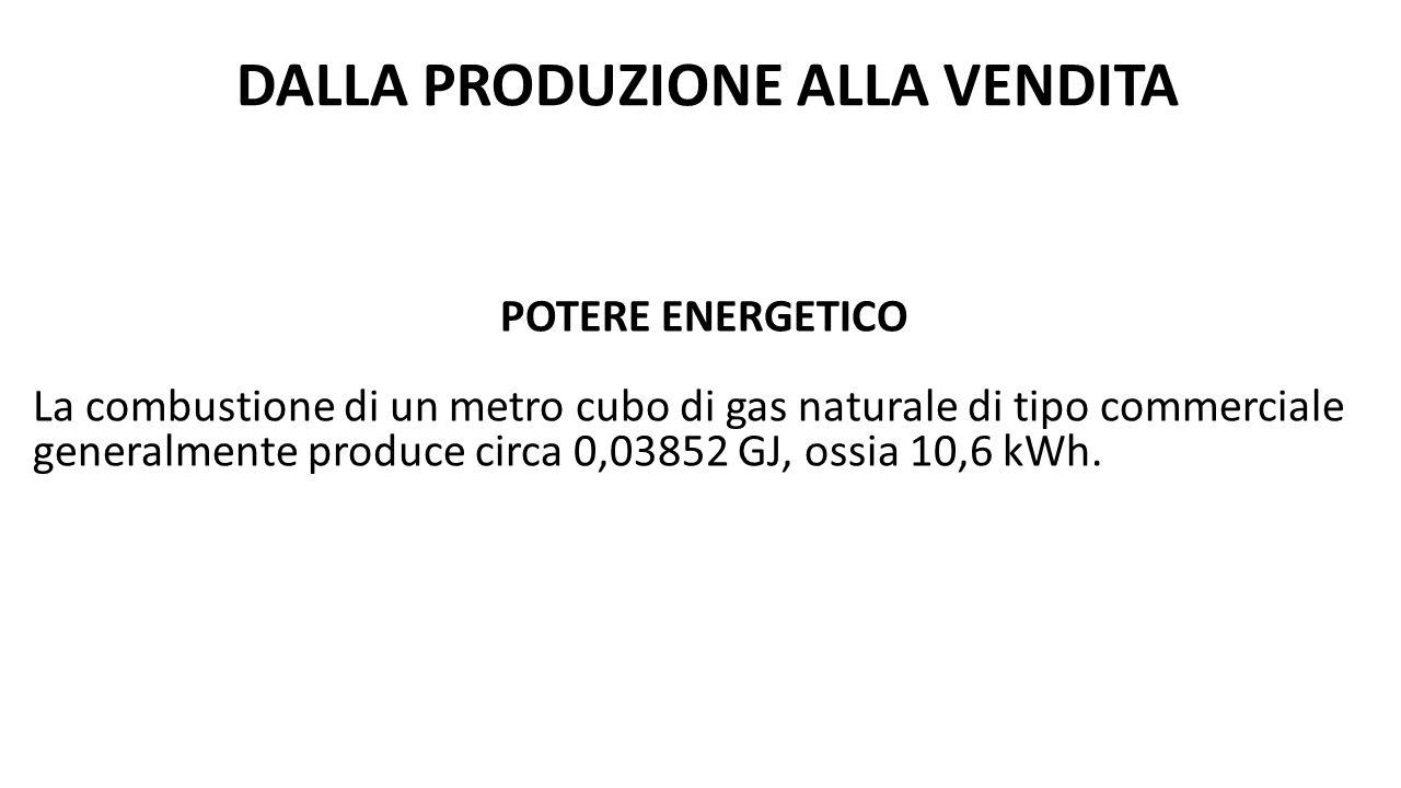 POTERE ENERGETICO La combustione di un metro cubo di gas naturale di tipo commerciale generalmente produce circa 0,03852 GJ, ossia 10,6 kWh. DALLA PRO