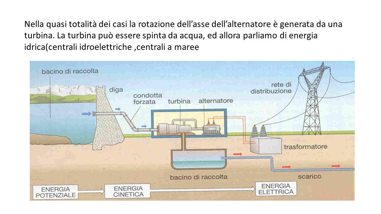Nella quasi totalità dei casi la rotazione dell'asse dell'alternatore è generata da una turbina. La turbina può essere spinta da acqua, ed allora parl