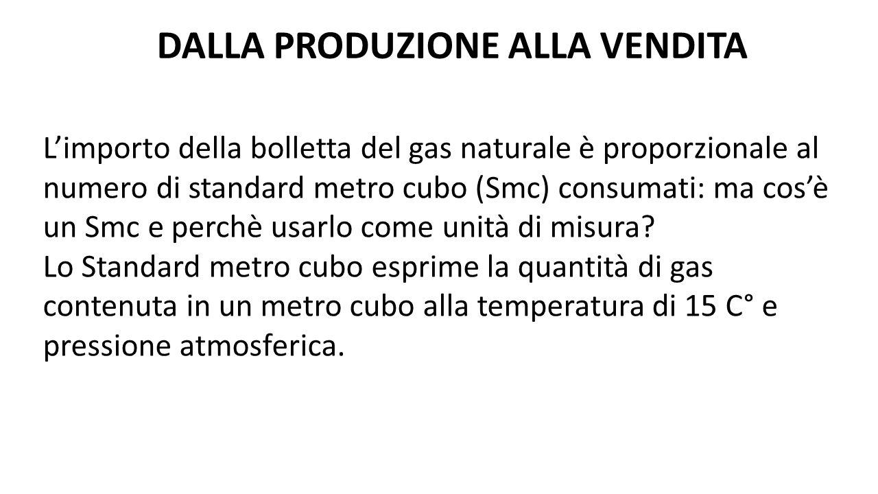 L'importo della bolletta del gas naturale è proporzionale al numero di standard metro cubo (Smc) consumati: ma cos'è un Smc e perchè usarlo come unità