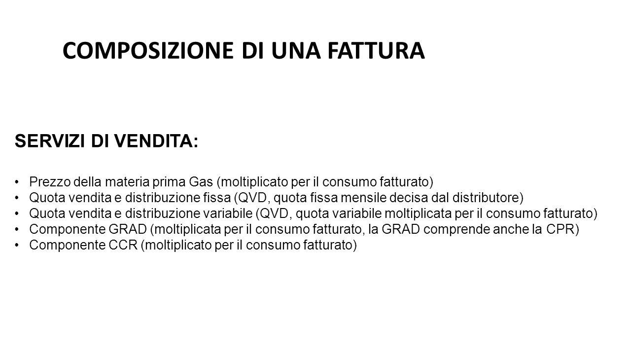 COMPOSIZIONE DI UNA FATTURA SERVIZI DI VENDITA: Prezzo della materia prima Gas (moltiplicato per il consumo fatturato) Quota vendita e distribuzione f