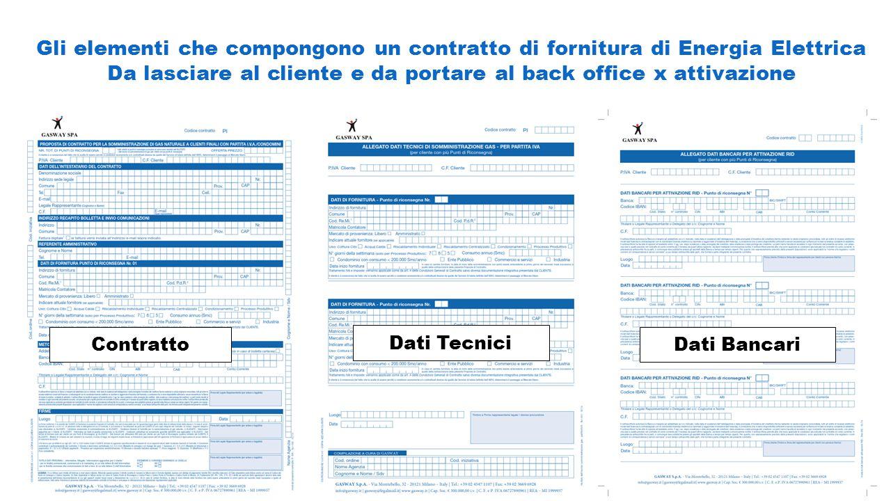 Contratto Gli elementi che compongono un contratto di fornitura di Energia Elettrica Da lasciare al cliente e da portare al back office x attivazione