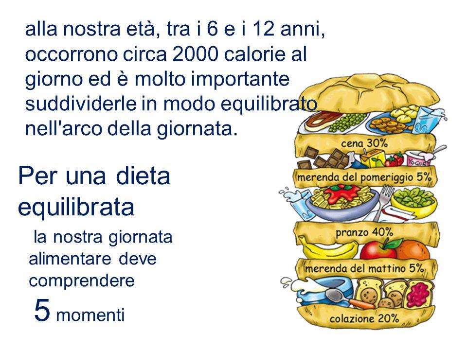 Alimentarsi nella giusta maniera è meno complicato di quanto si creda: significa mangiare di tutto, utilizzando i diversi alimenti che abbiamo a dispo