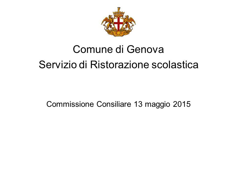 Comune di Genova Servizio di Ristorazione scolastica Commissione Consiliare 13 maggio 2015