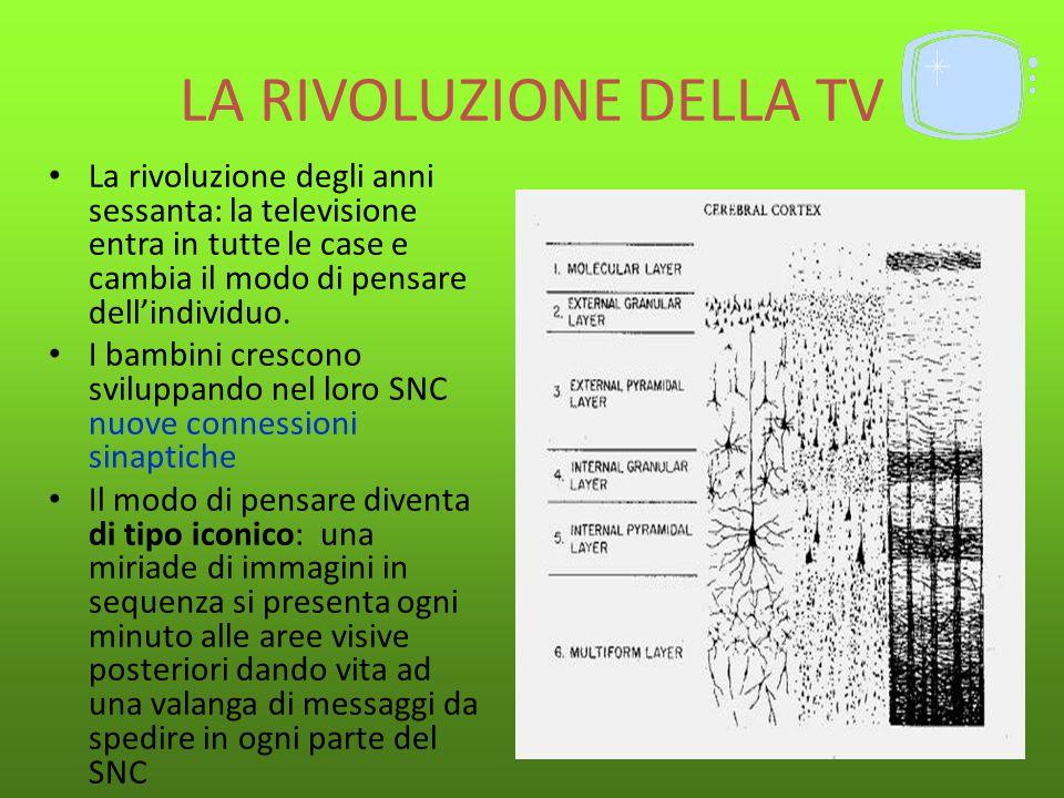 LA RIVOLUZIONE DELLA TV La rivoluzione degli anni sessanta: la televisione entra in tutte le case e cambia il modo di pensare dell'individuo. I bambin
