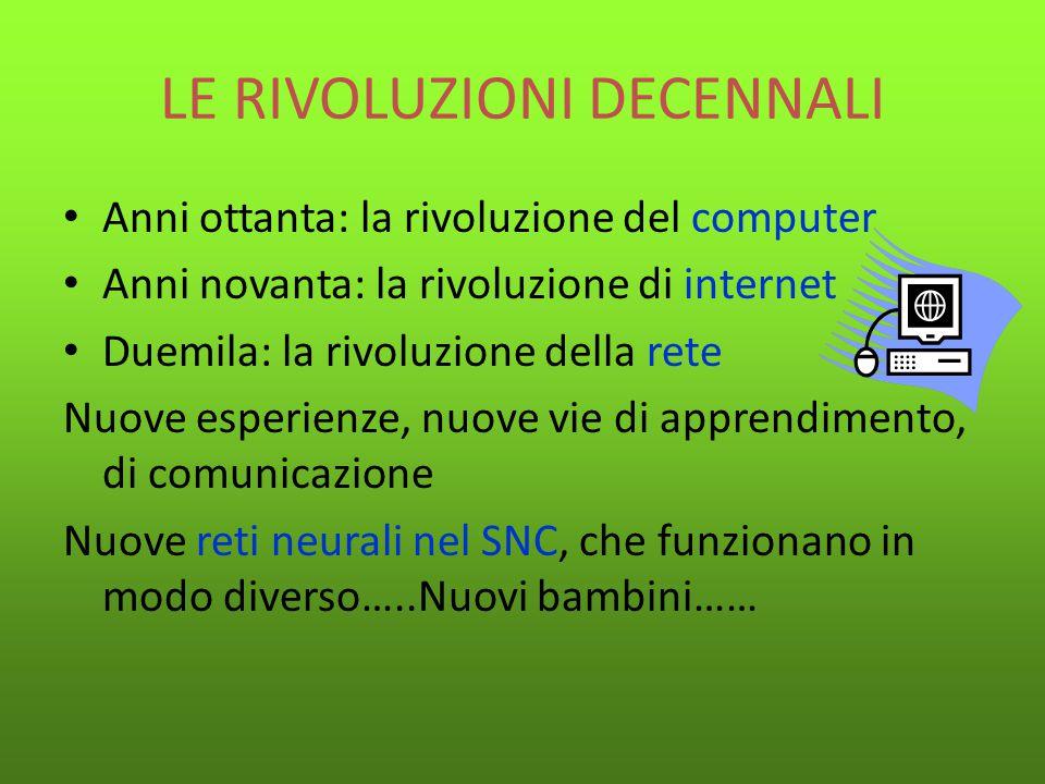LE RIVOLUZIONI DECENNALI Anni ottanta: la rivoluzione del computer Anni novanta: la rivoluzione di internet Duemila: la rivoluzione della rete Nuove e