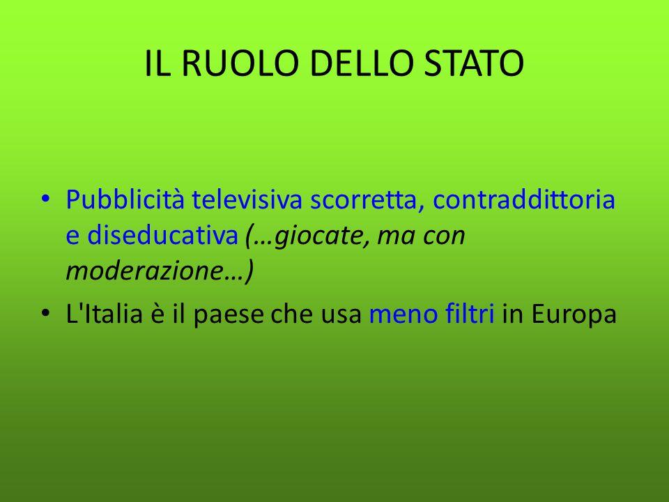IL RUOLO DELLO STATO Pubblicità televisiva scorretta, contraddittoria e diseducativa (…giocate, ma con moderazione…) L'Italia è il paese che usa meno