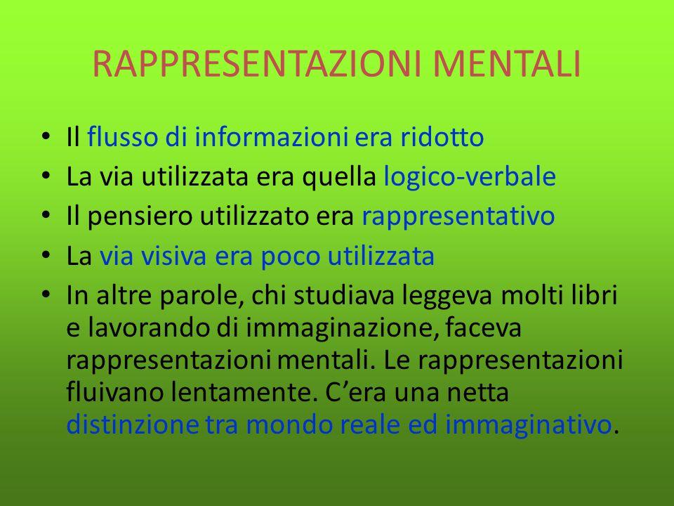 RAPPRESENTAZIONI MENTALI Il flusso di informazioni era ridotto La via utilizzata era quella logico-verbale Il pensiero utilizzato era rappresentativo