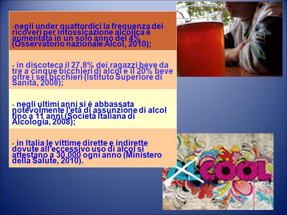 - negli under quattordici la frequenza dei ricoveri per intossicazione alcolica è aumentata in un solo anno del 4% (Osservatorio nazionale Alcol, 2010); - in discoteca il 27,8% dei ragazzi beve da tre a cinque bicchieri di alcol e il 20% beve oltre i sei bicchieri (Istituto Superiore di Sanità, 2008); - negli ultimi anni si è abbassata notevolmente l età di assunzione di alcol fino a 11 anni (Società Italiana di Alcologia, 2008); - in Italia le vittime dirette e indirette dovute all eccessivo uso di alcol si attestano a 30.000 ogni anno (Ministero della Salute, 2010).