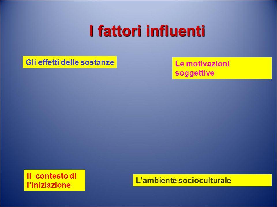 I fattori influenti Gli effetti delle sostanze Le motivazioni soggettive L'ambiente socioculturale Il contesto di l'iniziazione