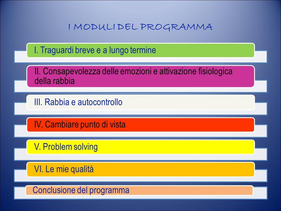 I MODULI DEL PROGRAMMA I. Traguardi breve e a lungo termine II. Consapevolezza delle emozioni e attivazione fisiologica della rabbia III. Rabbia e aut