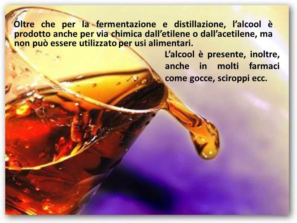 L'alcool è presente, inoltre, anche in molti farmaci come gocce, sciroppi ecc.