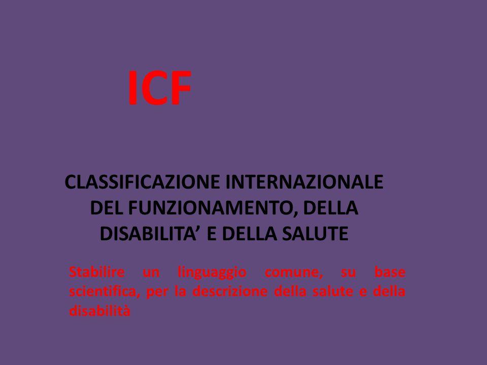 ICF CLASSIFICAZIONE INTERNAZIONALE DEL FUNZIONAMENTO, DELLA DISABILITA' E DELLA SALUTE Stabilire un linguaggio comune, su base scientifica, per la des