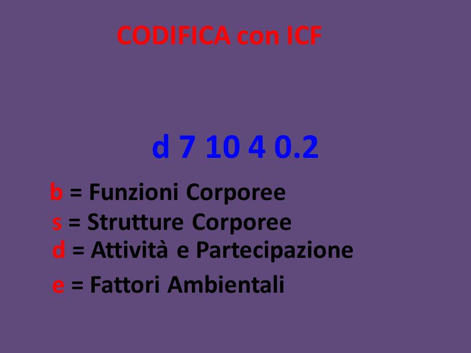 CODIFICA con ICF d 7 10 4 0.2 b = Funzioni Corporee s = Strutture Corporee d = Attività e Partecipazione e = Fattori Ambientali