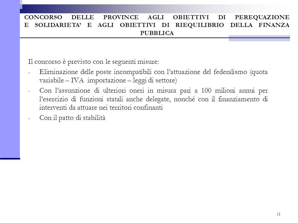 13 Il concorso è previsto con le seguenti misure: - Eliminazione delle poste incompatibili con l'attuazione del federalismo (quota variabile – IVA imp