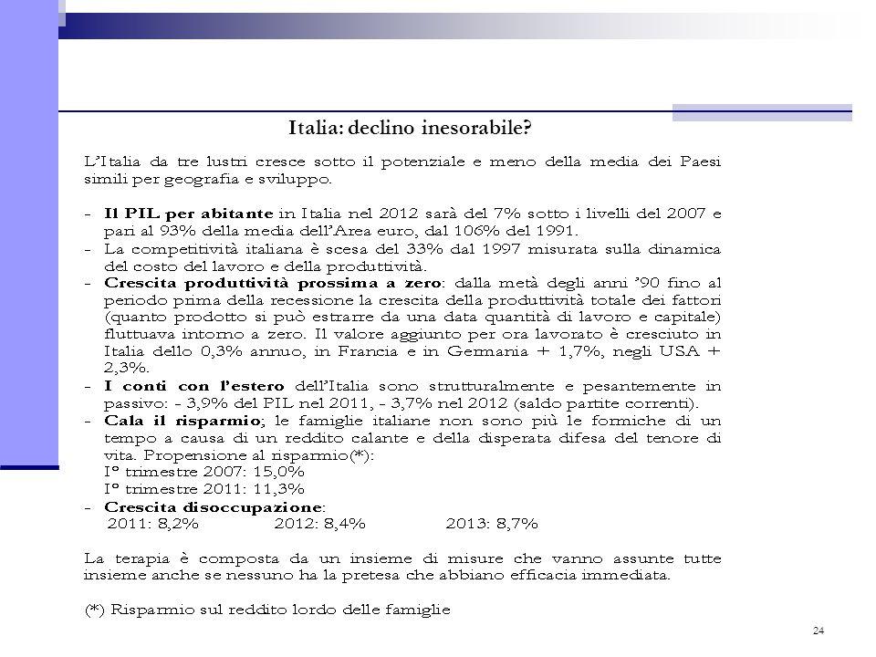 24 Italia: declino inesorabile?