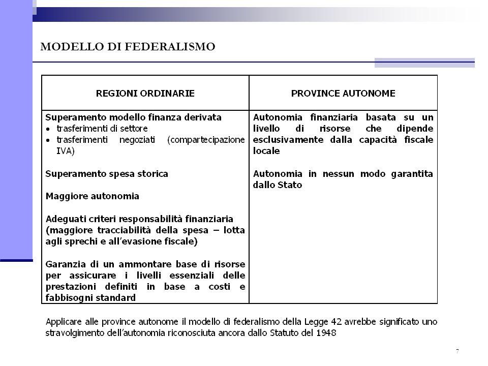 8 PROCEDURA PER LA DEFINIZIONE DEL NUOVO MODELLO DI FINANZA DELLA PROVINCIA L'adeguamento ai principi del federalismo è avvenuto per la Regione Trentino Alto Adige e per le province autonome con la revisione delle norme dello Statuto in materia di finanza cioè attraverso la modificazione del titolo VI dello Statuto (finanza della Regione e delle Province), le cui disposizioni ai sensi dell'articolo 104 dello Statuto possono essere modificate con legge ordinaria dello Stato su concorde richiesta del Governo e, per quanto di rispettiva competenza, della Regione o delle due Province .