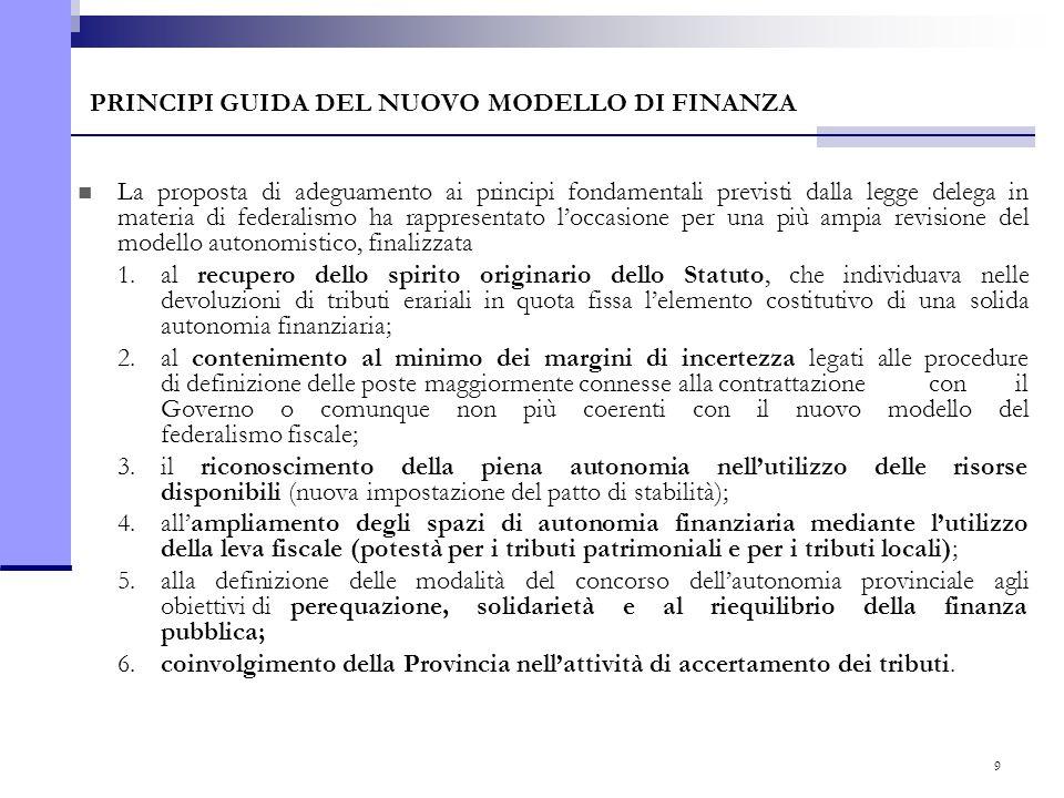 9 PRINCIPI GUIDA DEL NUOVO MODELLO DI FINANZA La proposta di adeguamento ai principi fondamentali previsti dalla legge delega in materia di federalism