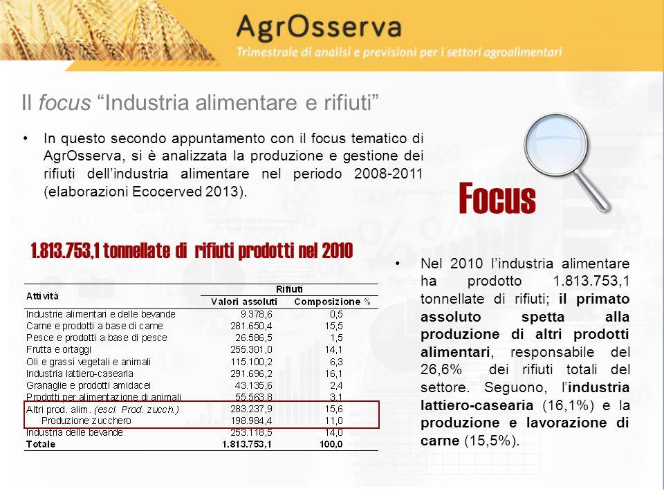Il focus Industria alimentare e rifiuti Nel 2010 l'industria alimentare ha prodotto 1.813.753,1 tonnellate di rifiuti; il primato assoluto spetta alla produzione di altri prodotti alimentari, responsabile del 26,6% dei rifiuti totali del settore.
