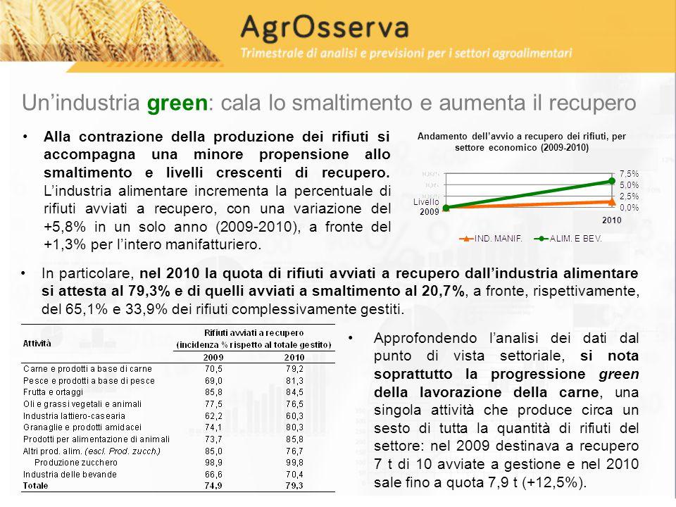 Un'industria green: cala lo smaltimento e aumenta il recupero Alla contrazione della produzione dei rifiuti si accompagna una minore propensione allo smaltimento e livelli crescenti di recupero.