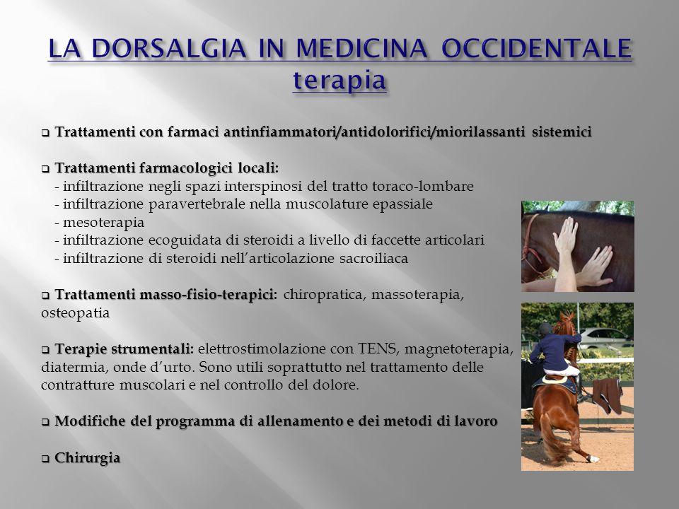  Trattamenti con farmaci antinfiammatori/antidolorifici/miorilassanti sistemici  Trattamenti farmacologici locali  Trattamenti farmacologici locali