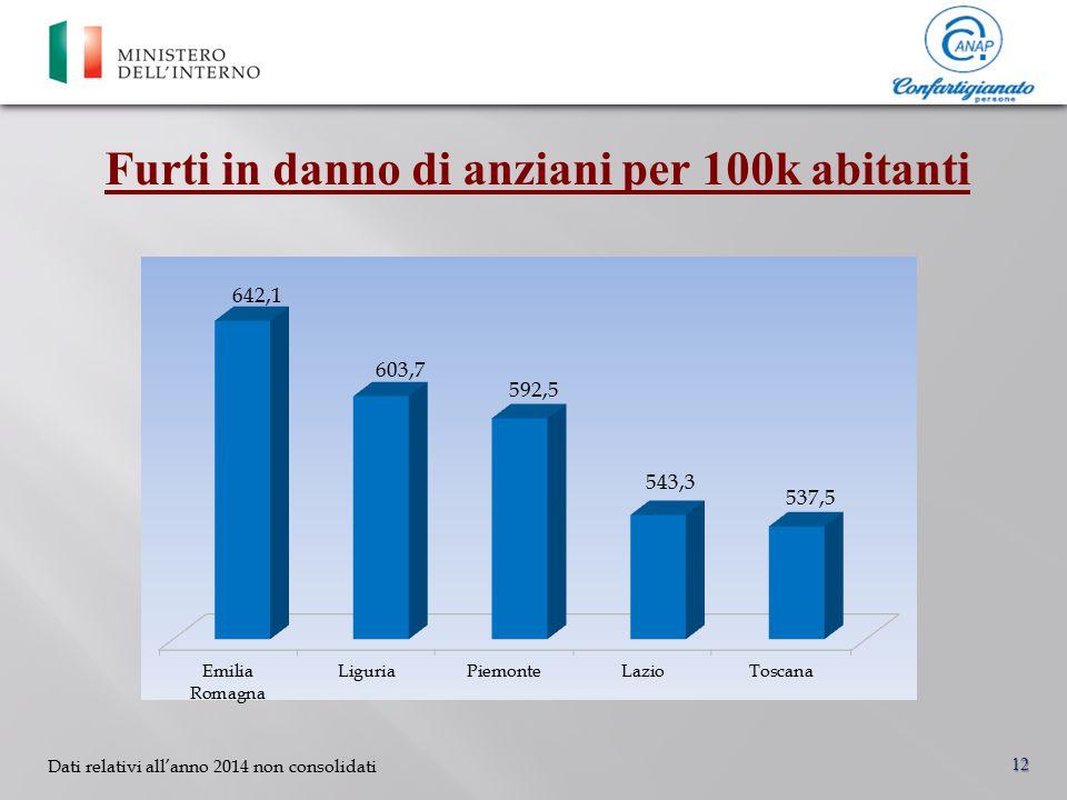 12 Furti in danno di anziani per 100k abitanti 12 Dati relativi all'anno 2014 non consolidati