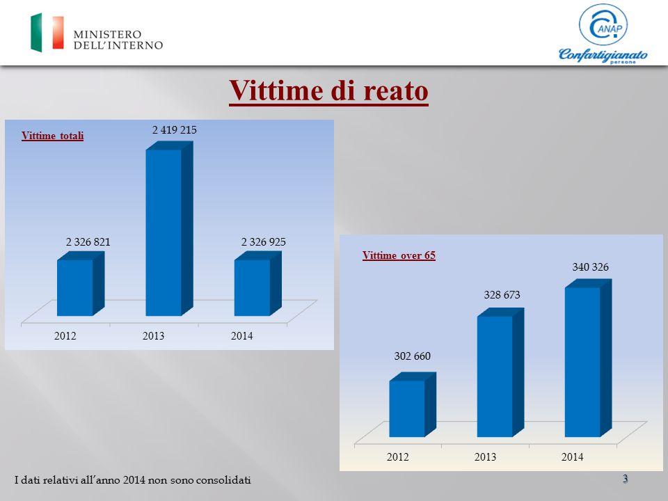3 Vittime di reato 3 I dati relativi all'anno 2014 non sono consolidati Vittime over 65 Vittime totali