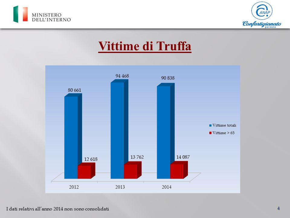 4 Vittime di Truffa 4 I dati relativi all'anno 2014 non sono consolidati