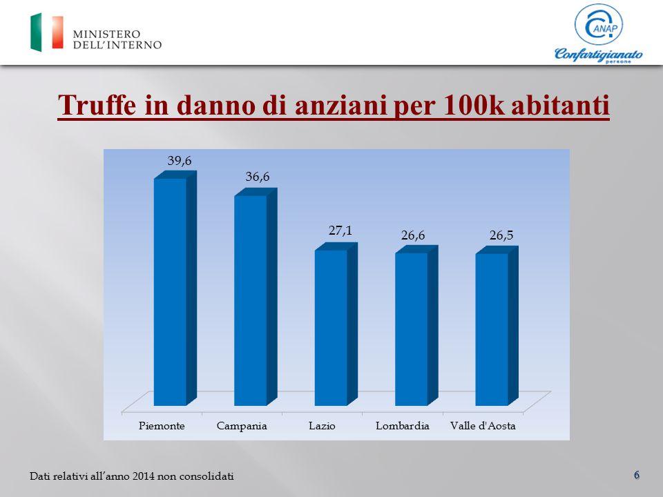 6 Truffe in danno di anziani per 100k abitanti 6 Dati relativi all'anno 2014 non consolidati