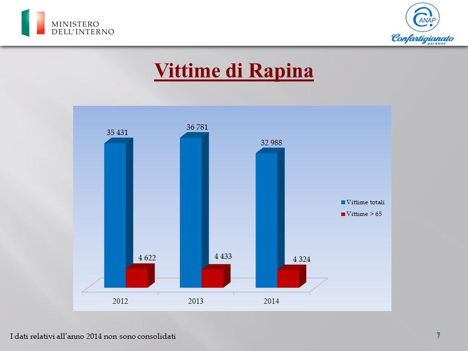 Vittime di Rapina 7 I dati relativi all'anno 2014 non sono consolidati