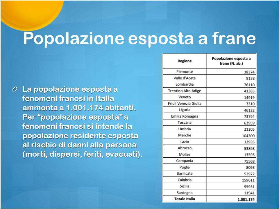 """Popolazione esposta a frane La popolazione esposta a fenomeni franosi in Italia ammonta a 1.001.174 abitanti. Per """"popolazione esposta"""" a fenomeni fra"""