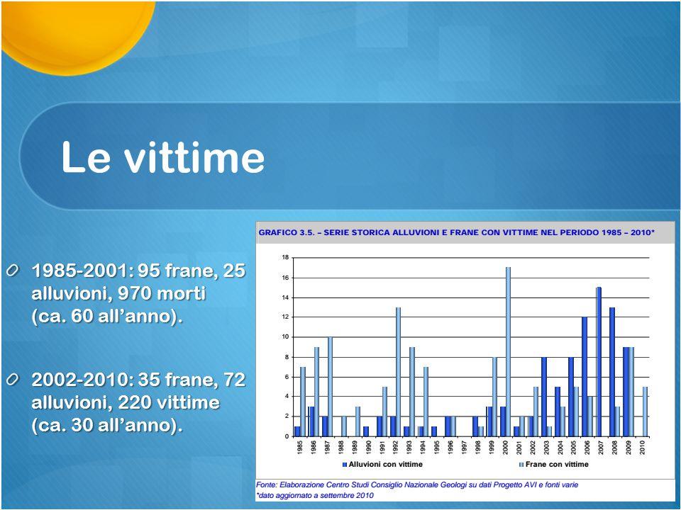 Le vittime 1985-2001: 95 frane, 25 alluvioni, 970 morti (ca. 60 all'anno). 2002-2010: 35 frane, 72 alluvioni, 220 vittime (ca. 30 all'anno).