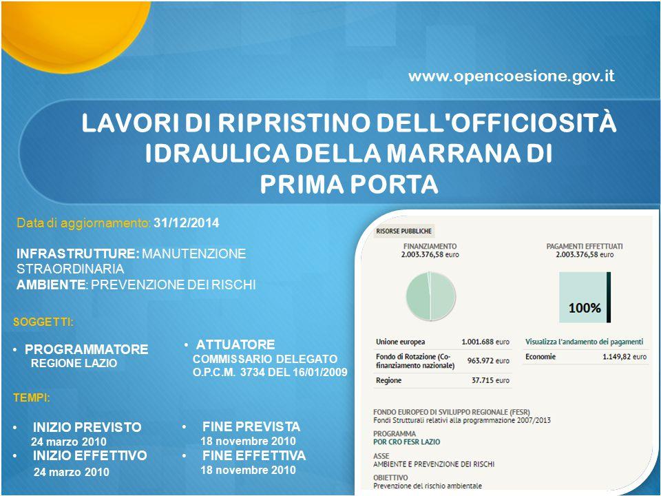 LAVORI DI RIPRISTINO DELL'OFFICIOSITÀ IDRAULICA DELLA MARRANA DI PRIMA PORTA www.opencoesione.gov.it Data di aggiornamento: 31/12/2014 INFRASTRUTTURE:
