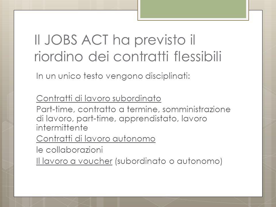 Il JOBS ACT ha previsto il riordino dei contratti flessibili In un unico testo vengono disciplinati: Contratti di lavoro subordinato Part-time, contratto a termine, somministrazione di lavoro, part-time, apprendistato, lavoro intermittente Contratti di lavoro autonomo le collaborazioni Il lavoro a voucher (subordinato o autonomo)