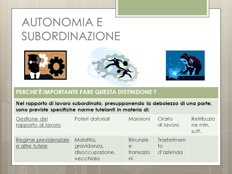 AUTONOMIA E SUBORDINAZIONE PERCHE'È IMPORTANTE FARE QUESTA DISTINZIONE .