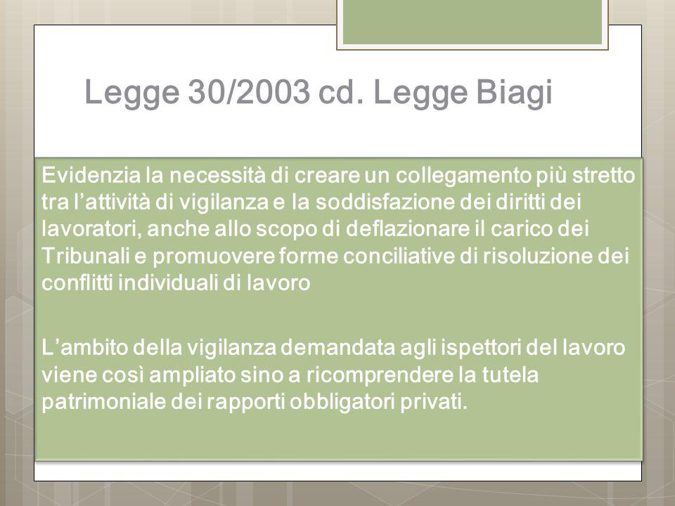 Legge 30/2003 cd.