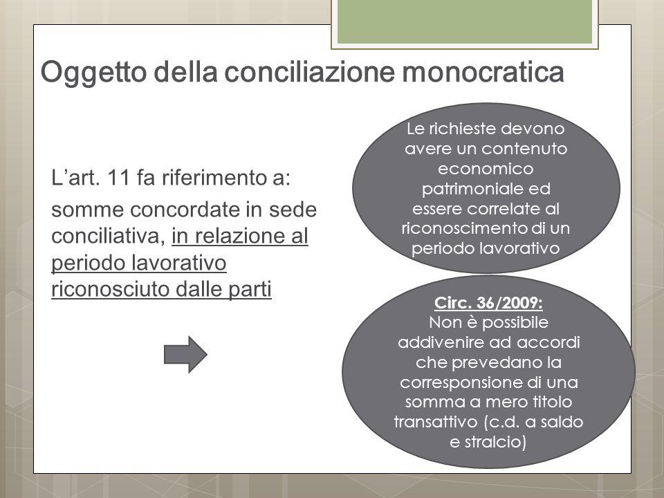 Oggetto della conciliazione monocratica L'art.