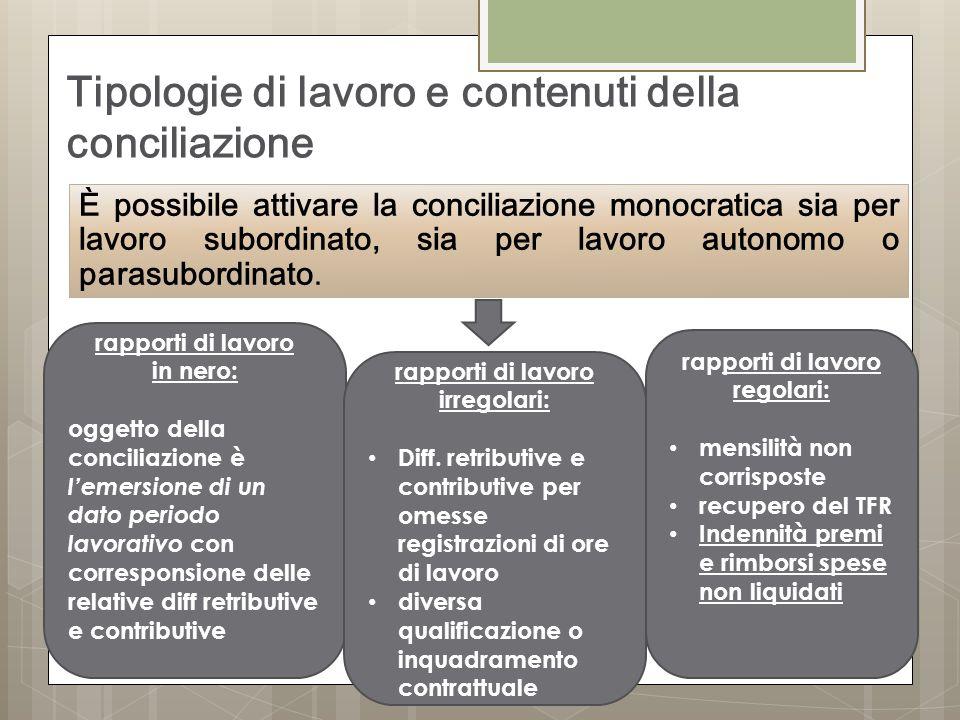 Tipologie di lavoro e contenuti della conciliazione È possibile attivare la conciliazione monocratica sia per lavoro subordinato, sia per lavoro autonomo o parasubordinato.