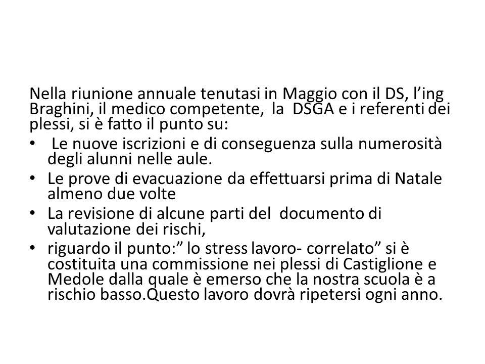 Nella riunione annuale tenutasi in Maggio con il DS, l'ing Braghini, il medico competente, la DSGA e i referenti dei plessi, si è fatto il punto su: L
