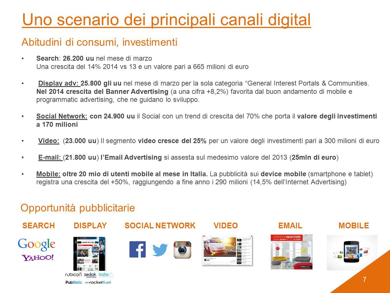 SEARCHDISPLAYMOBILEEMAILVIDEOSOCIAL NETWORK Opportunità pubblicitarie 7 Search: 26.200 uu nel mese di marzo Una crescita del 14% 2014 vs 13 e un valor