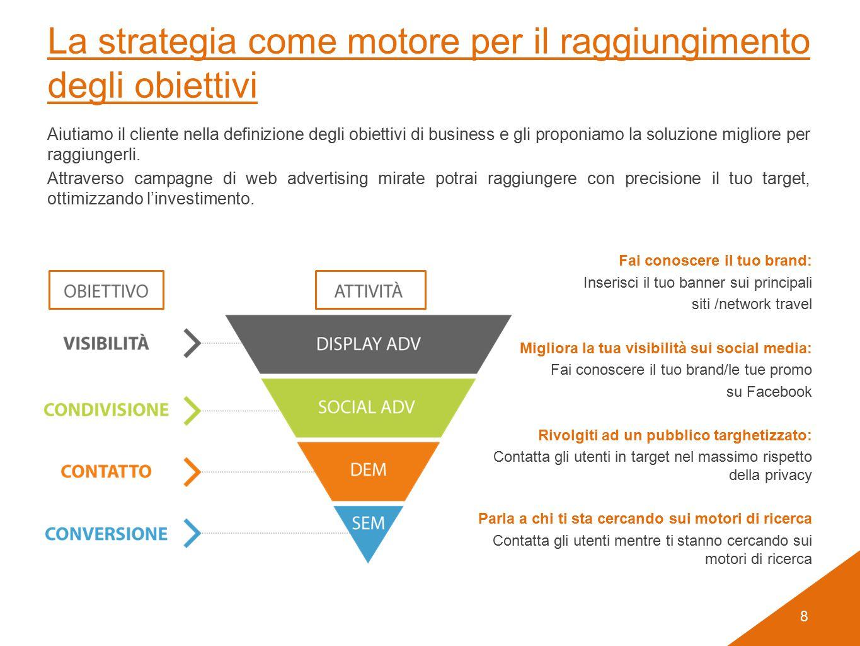 8 Aiutiamo il cliente nella definizione degli obiettivi di business e gli proponiamo la soluzione migliore per raggiungerli. Attraverso campagne di we