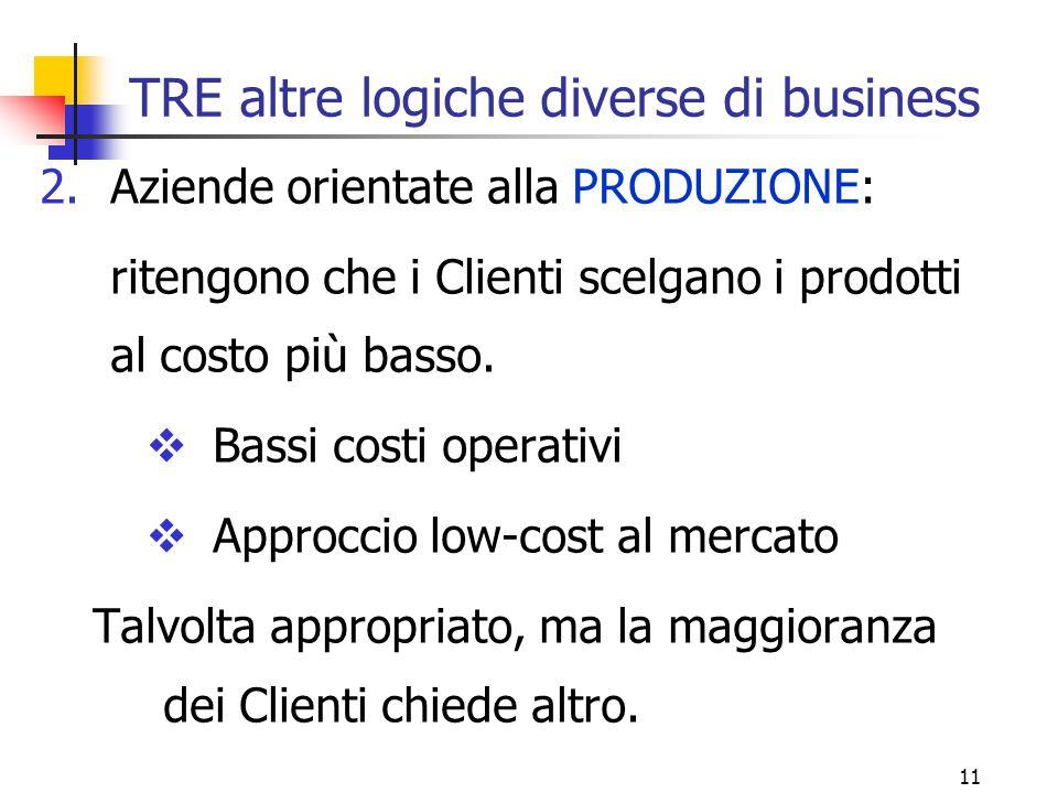 11 TRE altre logiche diverse di business 2.Aziende orientate alla PRODUZIONE: ritengono che i Clienti scelgano i prodotti al costo più basso.  Bassi