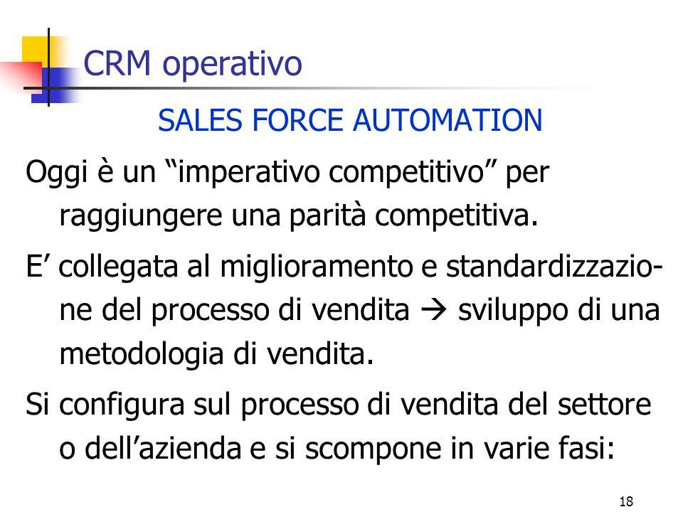 """18 CRM operativo SALES FORCE AUTOMATION Oggi è un """"imperativo competitivo"""" per raggiungere una parità competitiva. E' collegata al miglioramento e sta"""