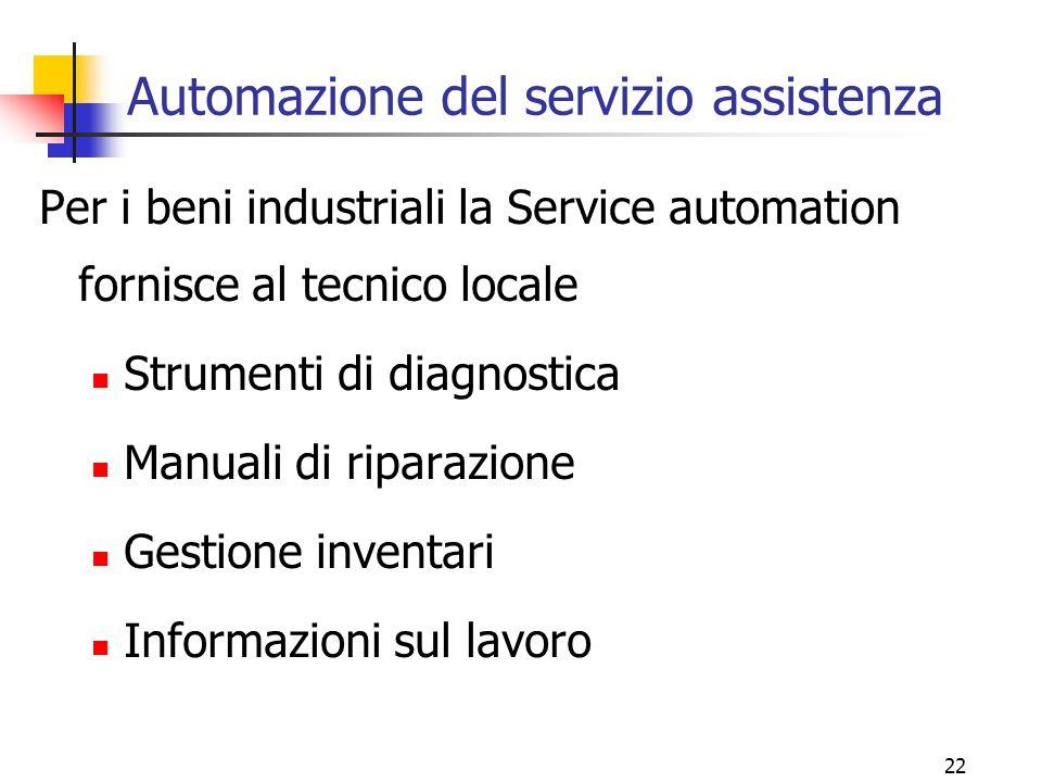22 Automazione del servizio assistenza Per i beni industriali la Service automation fornisce al tecnico locale Strumenti di diagnostica Manuali di rip