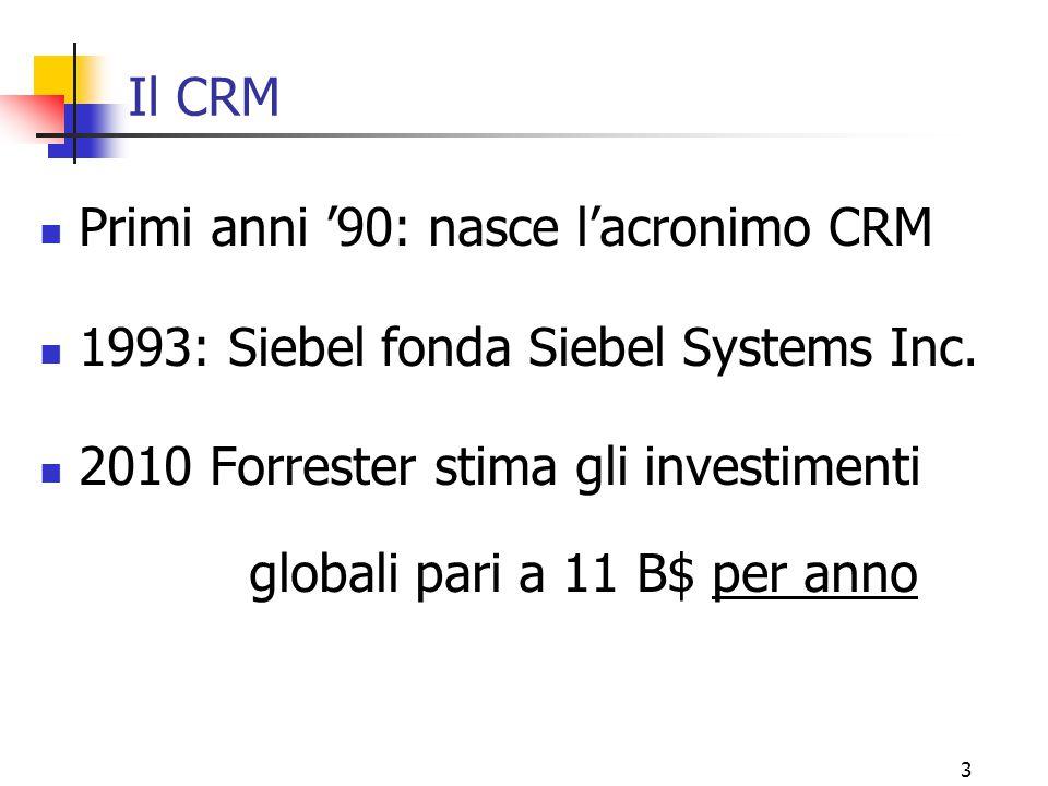 3 Il CRM Primi anni '90: nasce l'acronimo CRM 1993: Siebel fonda Siebel Systems Inc. 2010 Forrester stima gli investimenti globali pari a 11 B$ per an