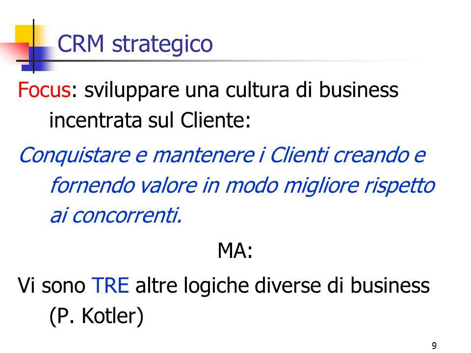 9 CRM strategico Focus: sviluppare una cultura di business incentrata sul Cliente: Conquistare e mantenere i Clienti creando e fornendo valore in modo