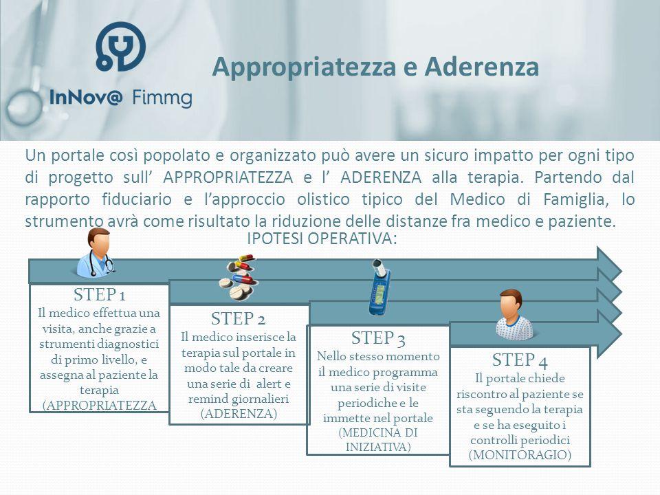 Appropriatezza e Aderenza Un portale così popolato e organizzato può avere un sicuro impatto per ogni tipo di progetto sull' APPROPRIATEZZA e l' ADERE