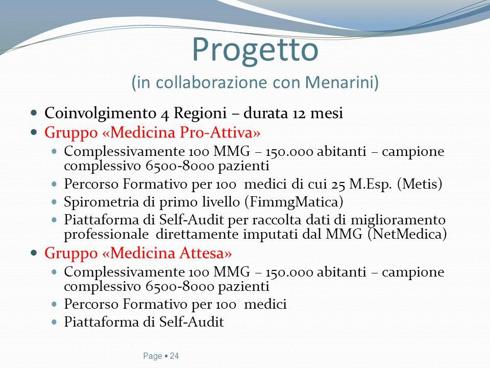 Progetto (in collaborazione con Menarini) Coinvolgimento 4 Regioni – durata 12 mesi Gruppo «Medicina Pro-Attiva» Complessivamente 100 MMG – 150.000 ab
